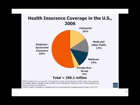 Video 7  Paying for health care 2014