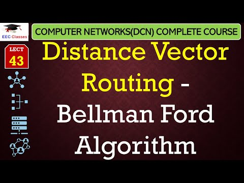 Distance Vector Routing Algorithm in Hindi – Introduction and Example