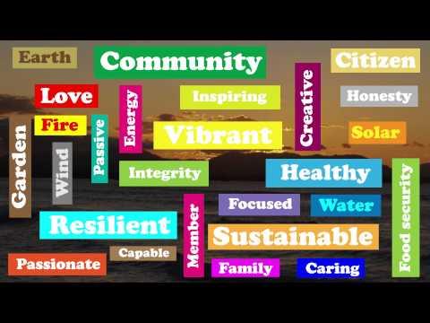 Urban Integration Working Group