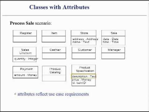 Uml class diagram data types and attributesflv youtube uml class diagram data types and attributesflv ccuart Gallery