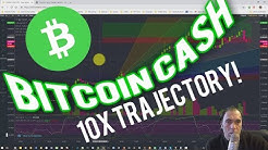Bitcoin Cash Trajectory 10X Update Must Watch