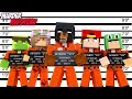 Minecraft MURDER MYSTERY???? - WHO IS THE MURDERER IN THE LITTLECLUB??