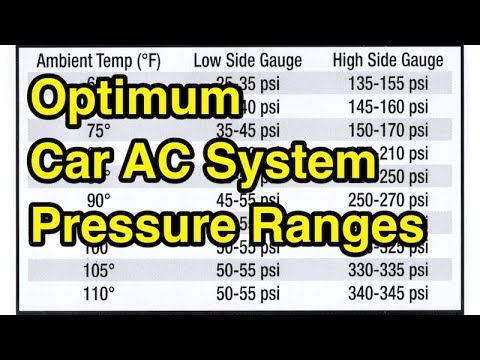 Optimum R134 Car Ac System Manifold Gauge Pressure Ranges Reference Chart Youtube