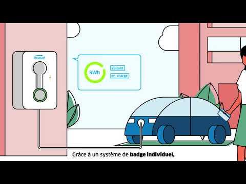 La mobilité électrique