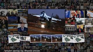 Смотреть видео Россия выбыла из пятерки лидеров по расходам на оборону Оружие Наука и техника онлайн