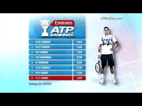 Emirates ATP Rankings Update 13 July 2015