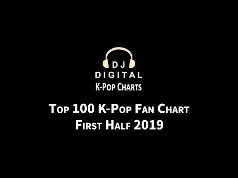 Top 100 K-Pop Fan Chart - First Half 2019