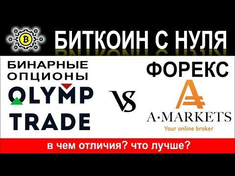 Отличия Форекс от Бинарных опционов. Что лучше? обзор A-markets и Olymp Trade. Зарабатываем