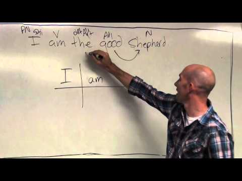Grace Bible Church - Equipping Hour: Diagramming for Dummies - October 26, 2014