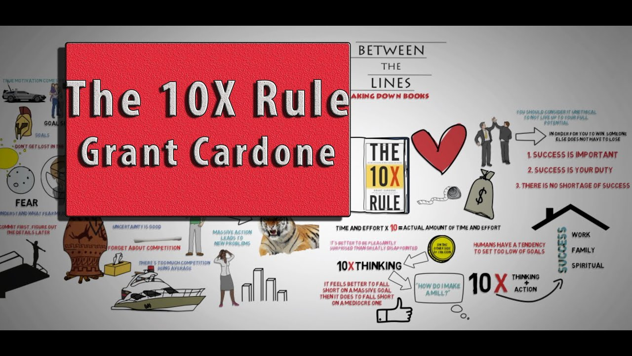THE 10X RULE - CARDONE, GRANT - NEW HARDCOVER BOOK