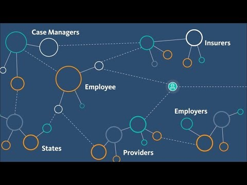 Conduent Workers Compensation Digital Platform