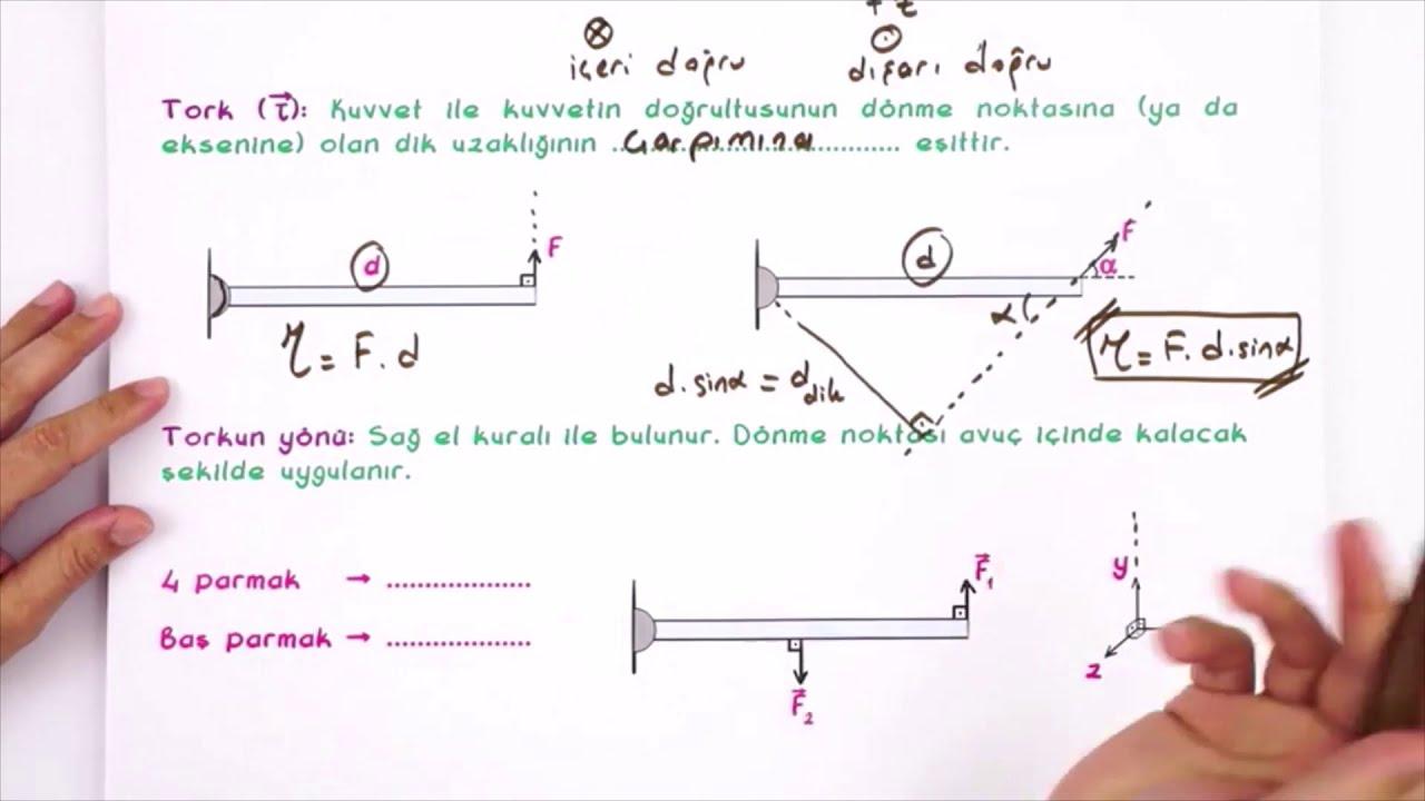 11 sinif fizik tork denge ve denge sartlari 1 kuvvet ve hareket 11 sag el vs ozet