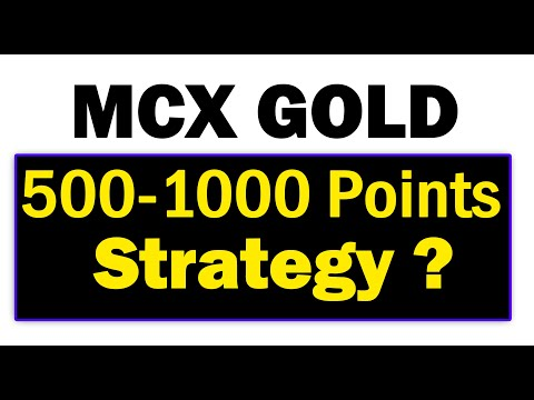 Gold Positional Strategy Trading (in Hindi) – Sharmastocks com