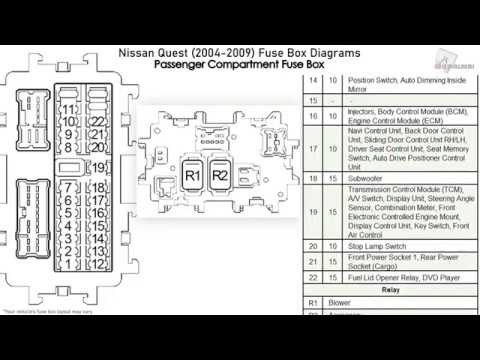 Nissan Quest (2004-2009) Fuse Box Diagrams - YouTube