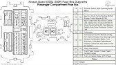 Fuse Box Location And Diagrams Nissan Quest 2004 2009 Youtube