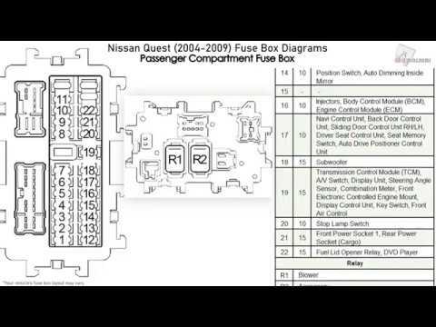 Nissan Quest 2004 2009 Fuse Box Diagrams