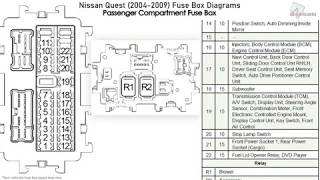 Nissan Quest 2004 2009 Fuse Box Diagrams Youtube