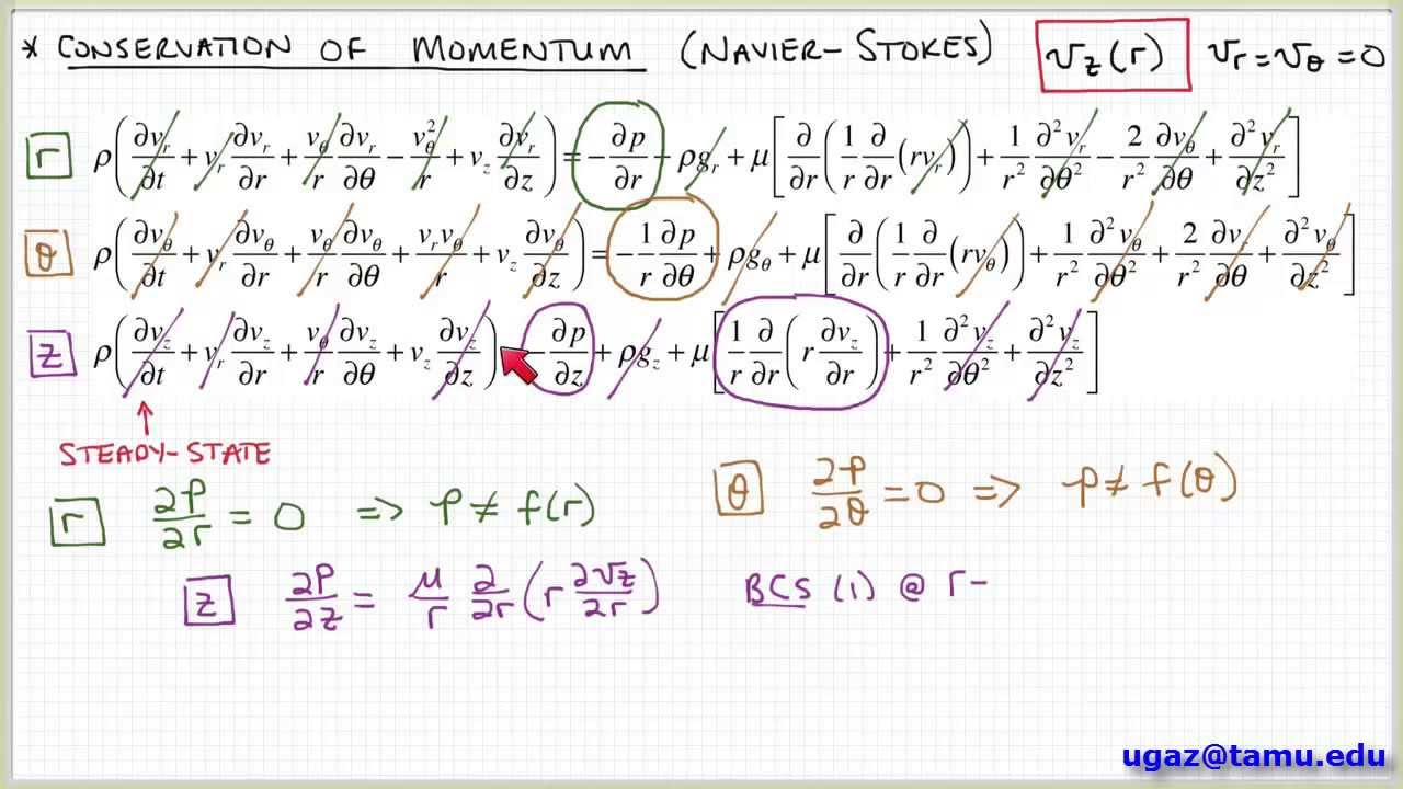 Applying the Navier-Stokes Equations, part 2 - Lecture 4 7 - Chemical  Engineering Fluid Mechanics