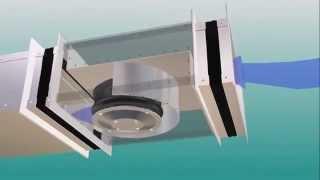 видео Системы вентиляции и кондиционирования