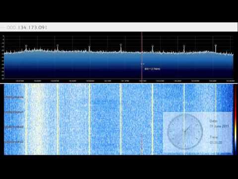SDR Scanning (0-700MHz)