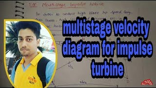 Multistage velocity triangle,part-5,unit=2,THERMO