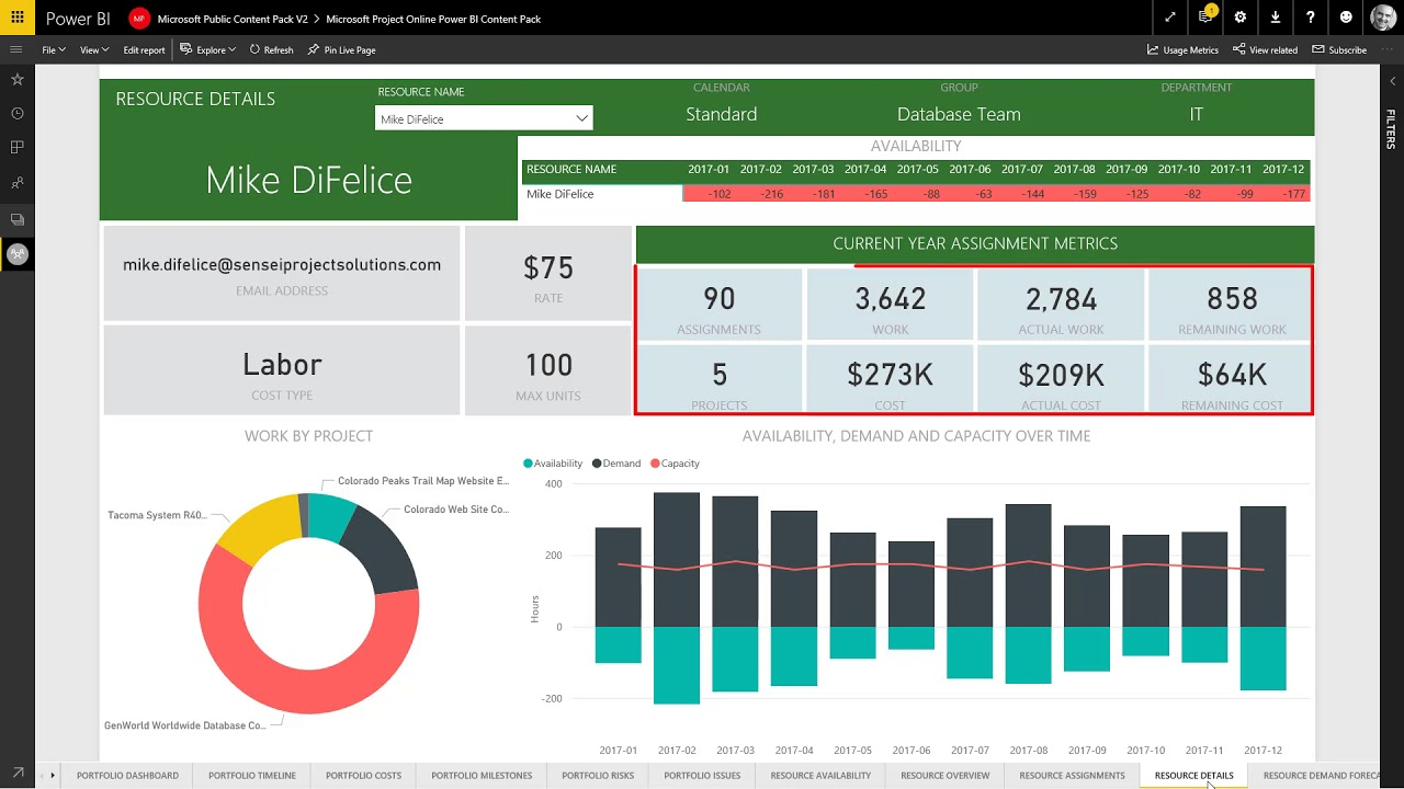 Microsoft PPM - Power BI Content Pack