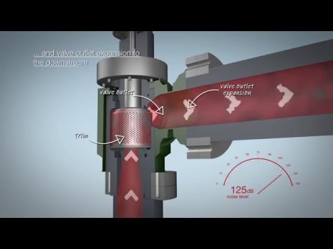 IMI Critical Engineering | IMI CCI - DRAG Technology