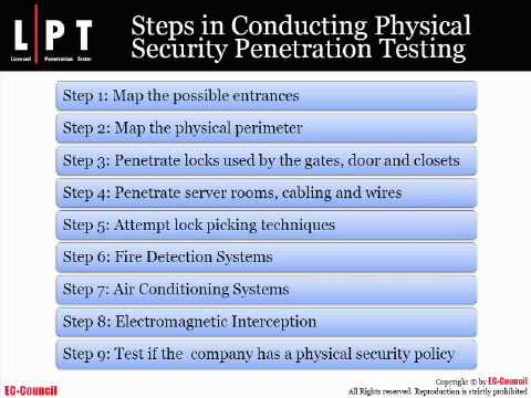 Words... physical security penetration testing can