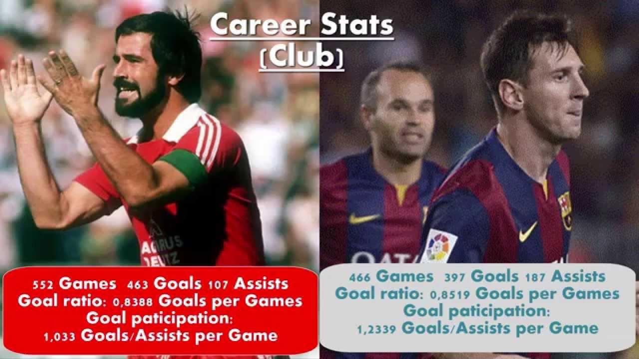 Gerd Müller vs Lionel Messi