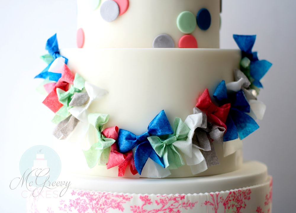 Edible Image Paper For Cakes