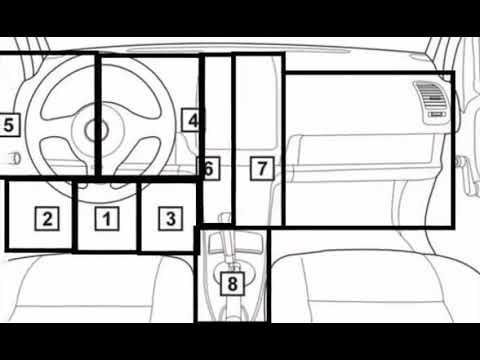 Ford Fiesta Courier   Diagnostic Obd Port Connector Socket Location Obd Dlc Data Link
