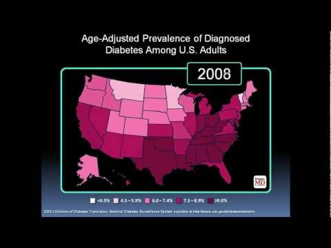 Type 2 Diabetes Prevalence: United States