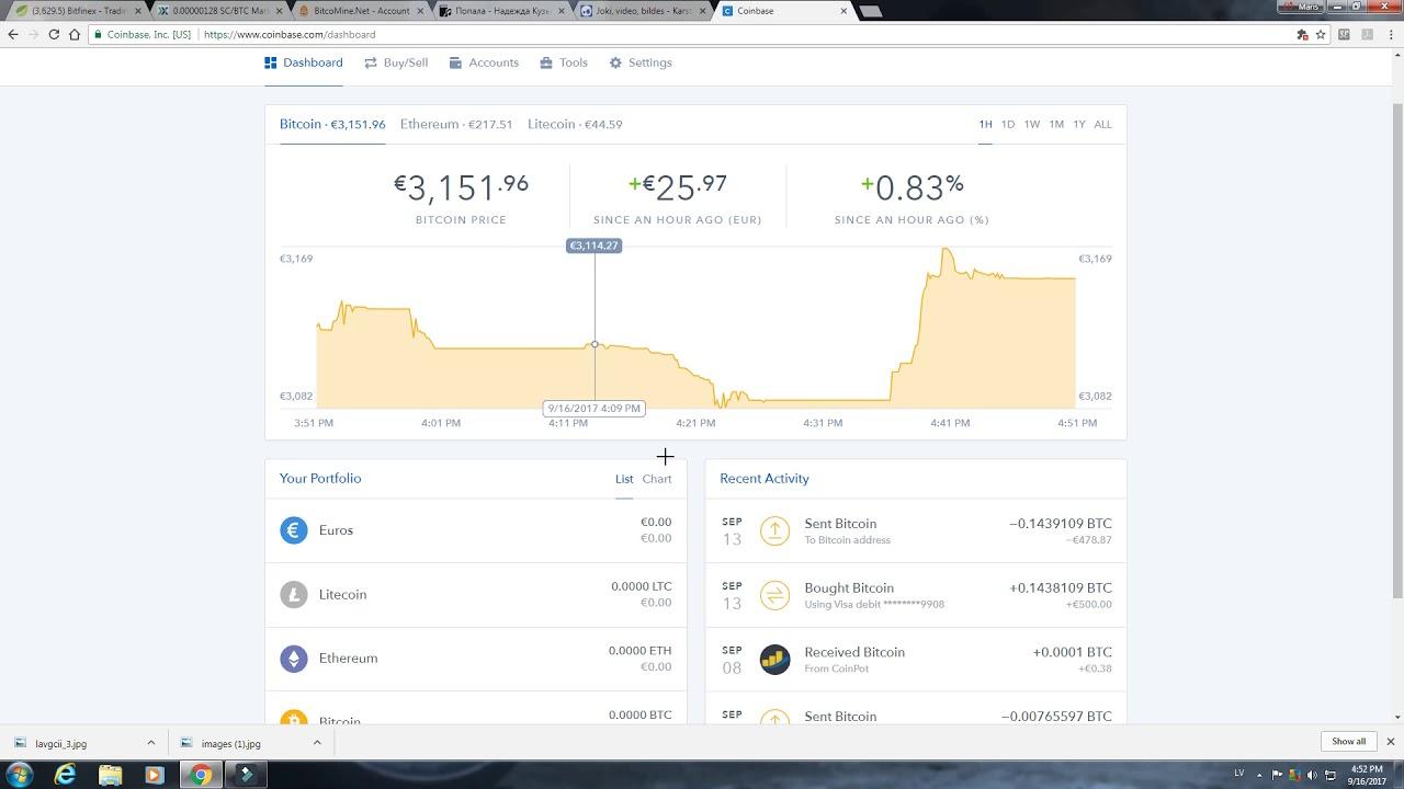 bitcoin investīciju uzticība asx automatizēta kriptovalūtu tirdzniecība bytecoin