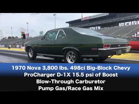 Exclusive ProCharger D1X Testing - YouTube