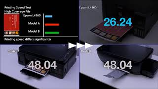 Epson EcoTank L4160 Printing Speed Test