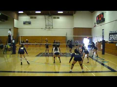LAHC Girls Volleyball vs Santa Monica ( 1st & 2nd set )