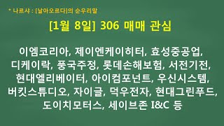 [1/8] 306 매매 관심 - 이엠코리아,…
