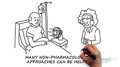 Palliative Care – Symptom Management: By Robin Love M.D.
