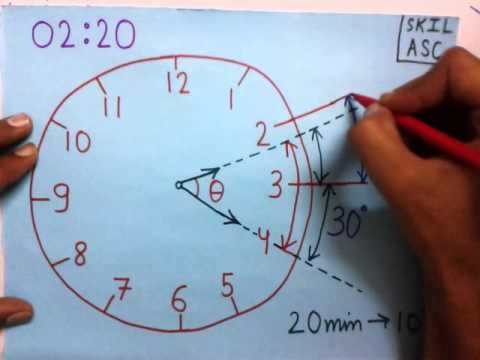 clocks problem aptitude | important basic - find angle between hands of clock