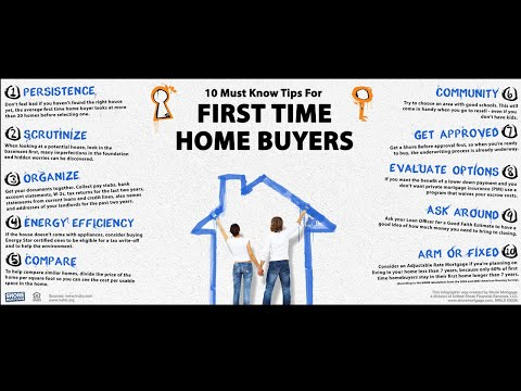 First Time Home Buyer Programs | Down Payment Grants