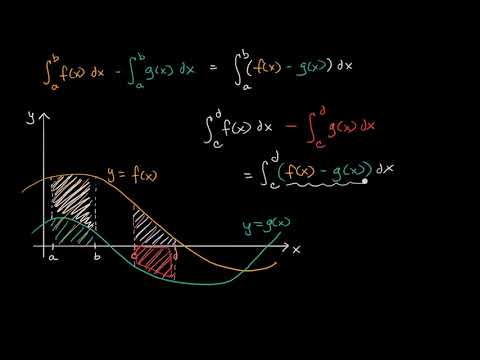 Calcular el área entre dos curvas   Khan Academy en Español