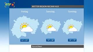 RTF.1-Wetter 02.09.2020
