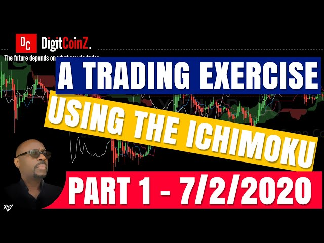 A Trading Exercise and Analysis Using The Ichimoku - Part 1