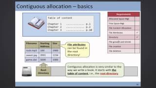 CSCI 3150 Lecture - File Allocation (Nov 6, 1 of 2)