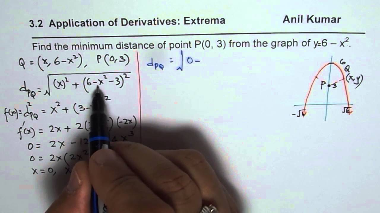 How to find Minimum Distance from a point to the Curve Application  Derivatives MCV Calculus