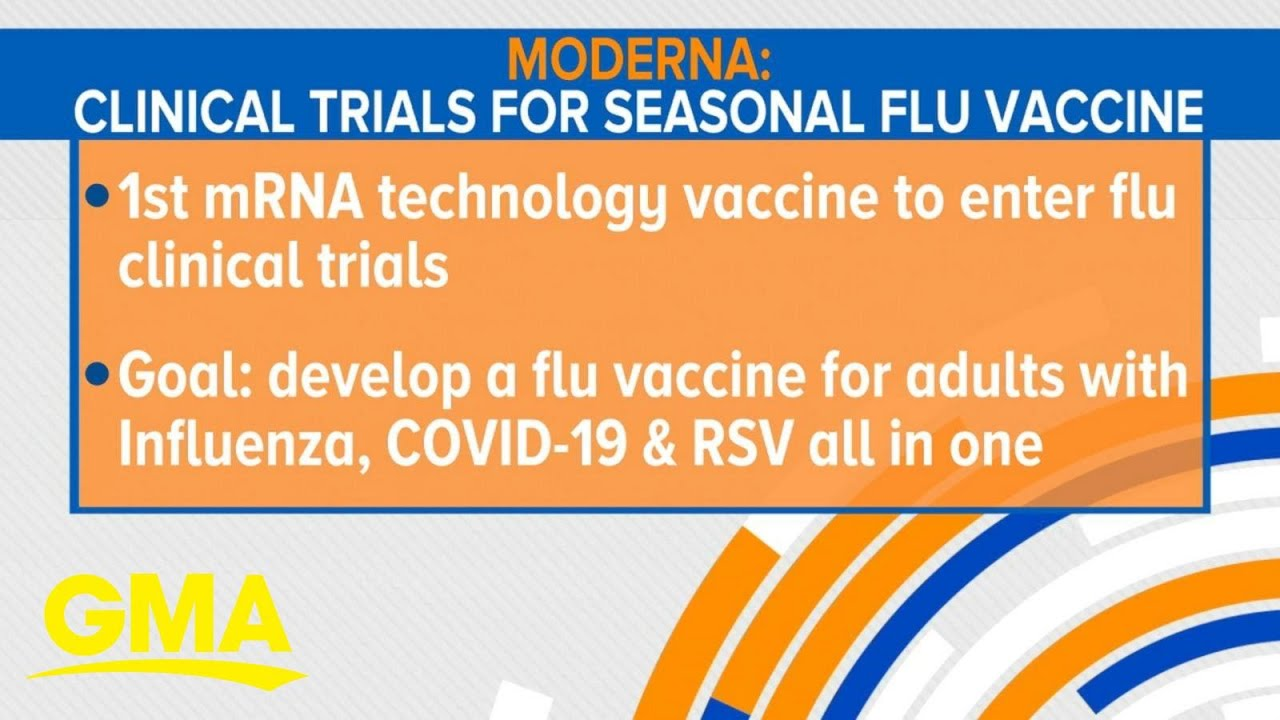 Moderna's new vaccine targets COVID-19, the flu, and RSV