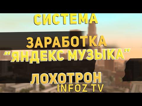 Как скачать песни с Яндекс Музыки?