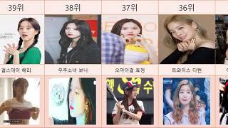 여성 아이돌 이상형 순위 TOP 100