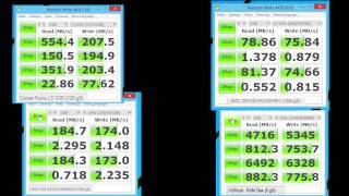 HDD vs SSD vs RAM Disk