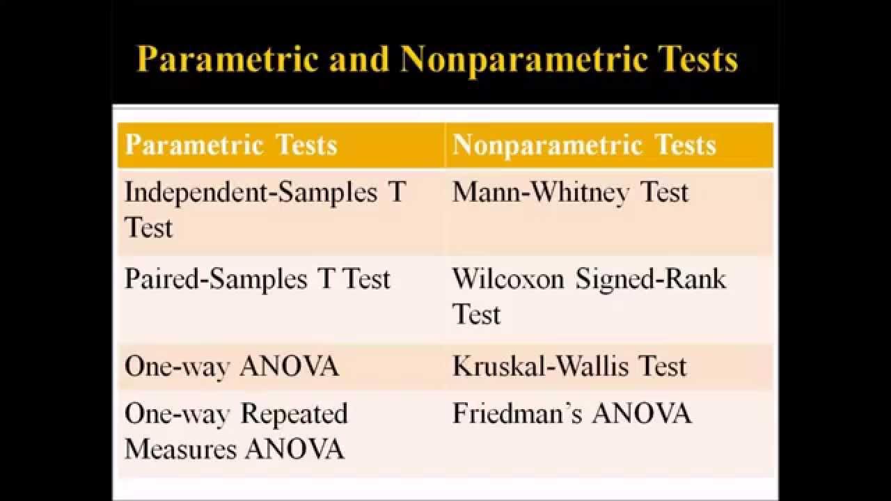 parametric vs nonparametric
